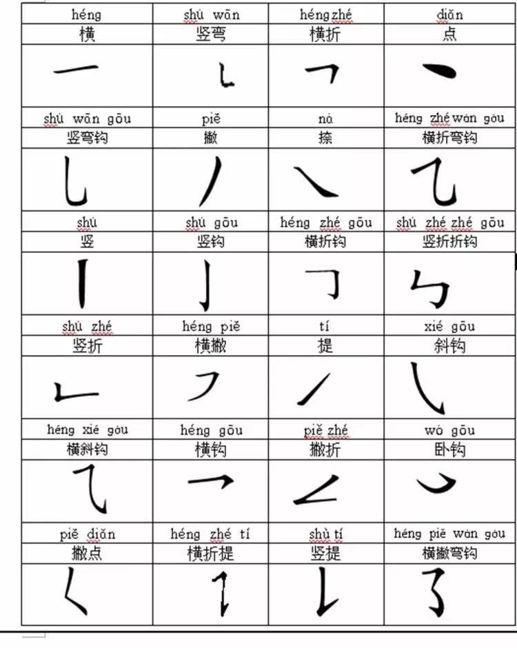 钢笔书法入门教程 写一手漂亮的钢笔字