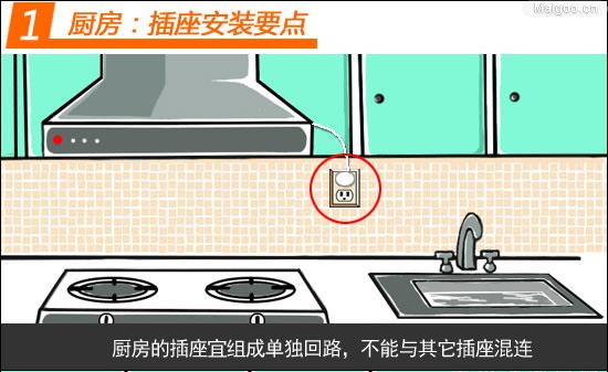 盘点家庭电线布线最易留下的装修遗憾