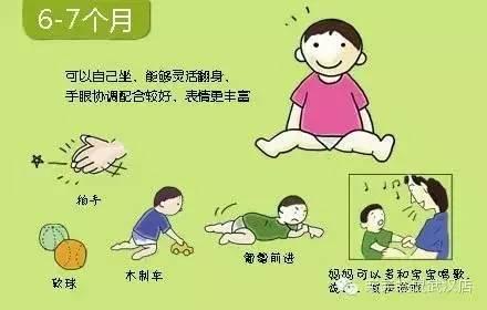 0~6岁儿童神经心理发育评估