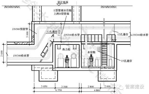地下管线检测仪电路图