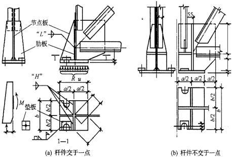 轻型钢结构厂房的组成和形式