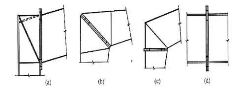 门式刚架轻型房屋钢结构的柱脚宜采用平板式铰接柱脚(图a,b).