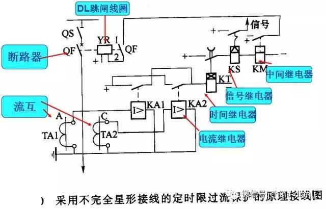 二次回路原理图,展开图,接线图