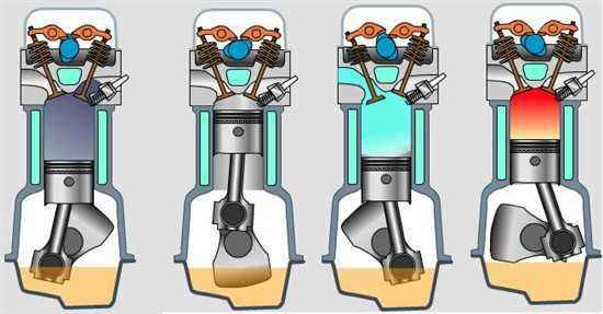 链条机械往复运动结构