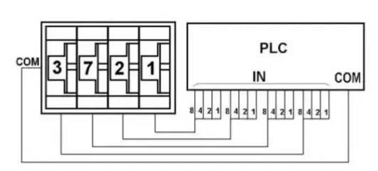 如图6所示以fx2n为例说明plc与输出设备的连接方法.