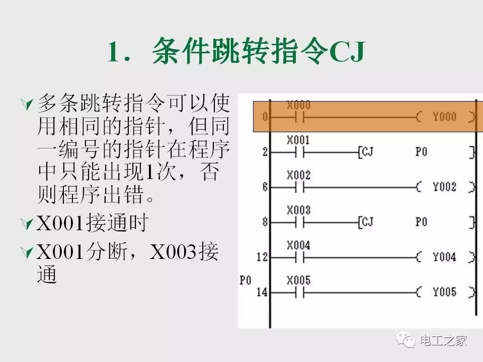 完整版三菱fx2n系列plc指令系统及程序讲解