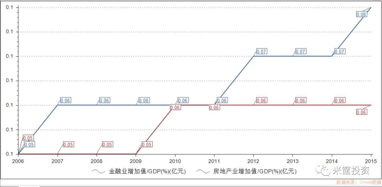 中国gdp超越日本_日本人均gdp增长图