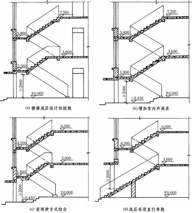 囹�a�c.�9`mz�^�z�h��_工程图 平面图 640_709