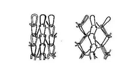 31种常见针织物组织图,你都认识吗?