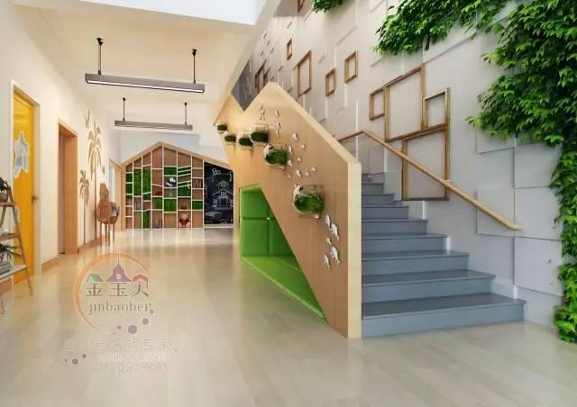 ▼ 【主题特色教室】 整个幼儿园设计及环境创意设计的点晴之笔 每个图片