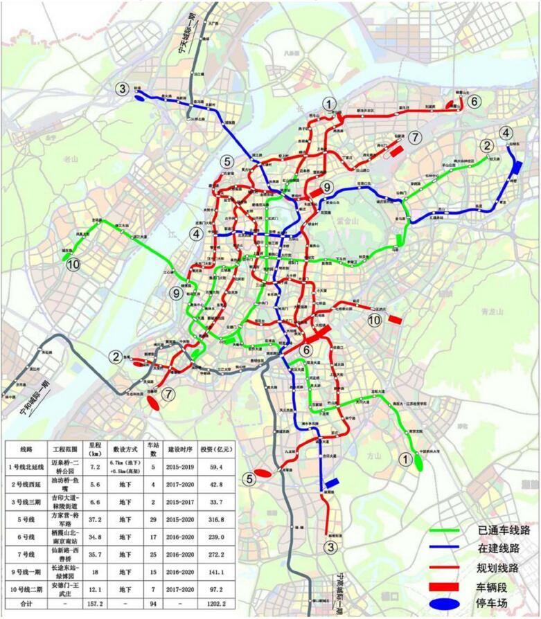 南京这个区要逆天 未来将有12条地铁 看看哪个地铁站经过你家门口