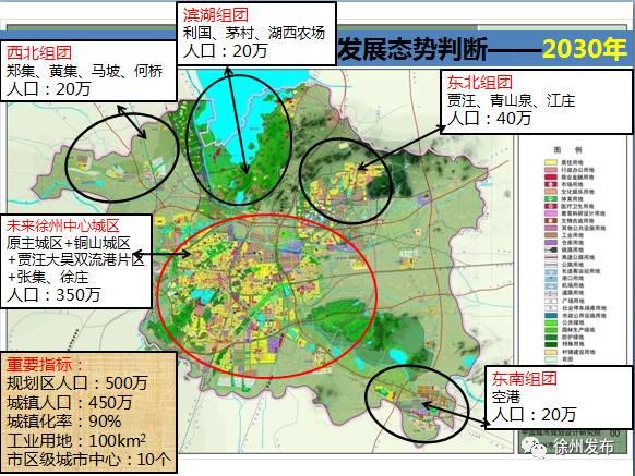 市区 徐州总体规划高清大图公布,信息量超大