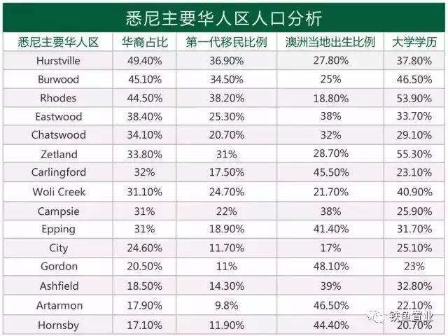 最新人口普查结果_2012年人口普查 补充资料
