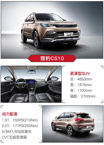 同样猎豹CS10搭载1.5T和2.0T两 2.0发动机同样是来自三菱,但发高清图片
