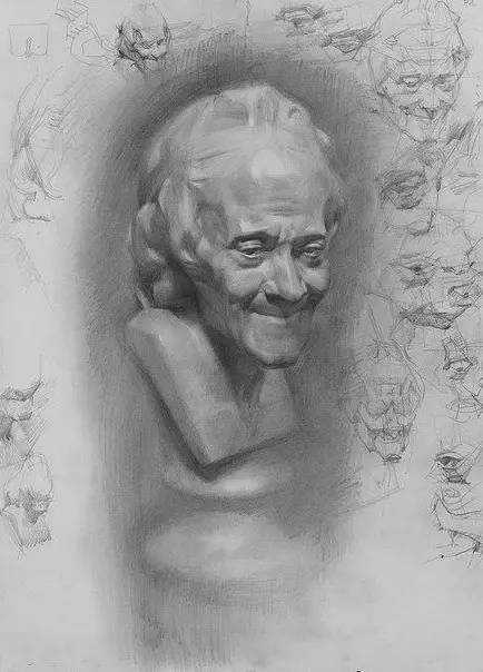 ▼ 【4】 · 头骨临摹资料 · 其实画素描人头像 画的就是内在的头骨