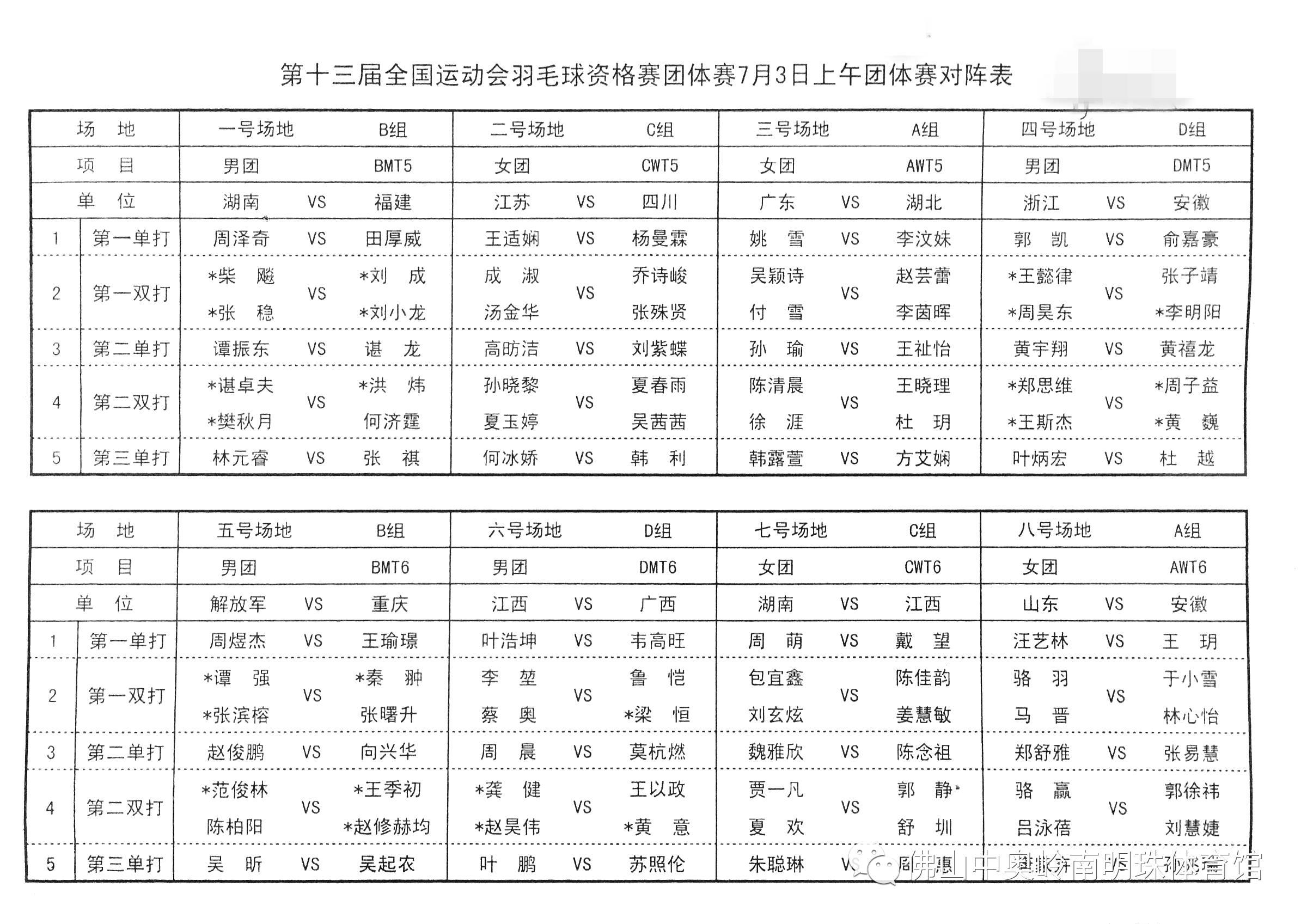 赛事资讯 林丹 张楠 傅海峰再次代表各自省队出战资格赛 内附赛事回顾和明日对阵表