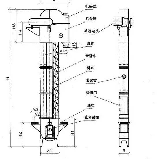 图1 斗式提升机结构示意图 目前国内常用的斗提机 均为垂直式,符合图片