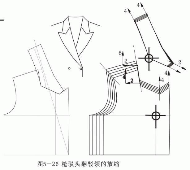 驳领款式图及结构图