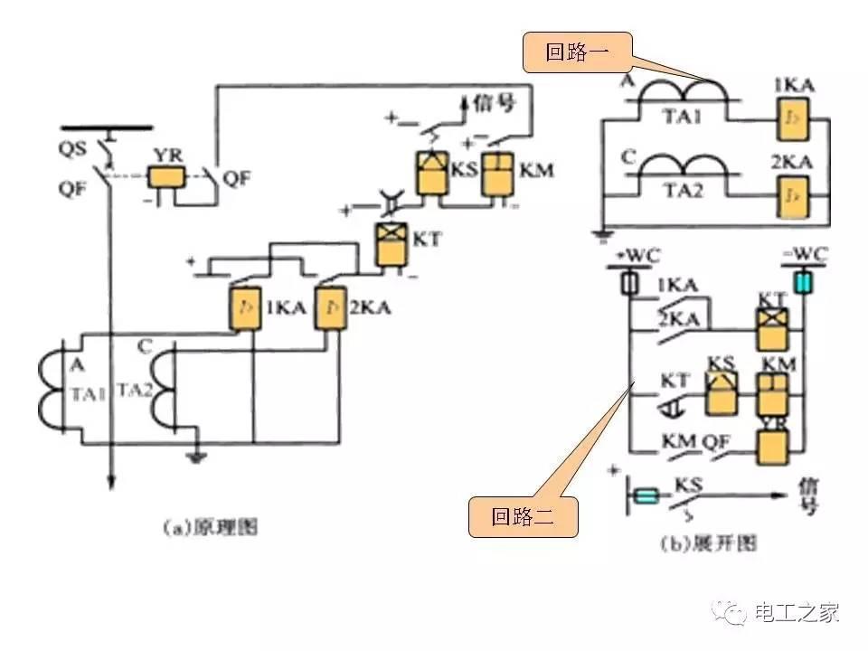 电气接线图的识图和读图