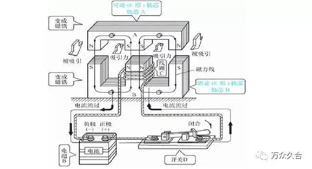 交流接触器综合应用实物接线图(图文分析)