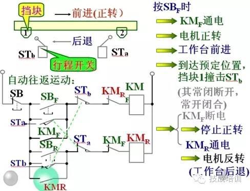 ——三相异步电动机降压启动控制