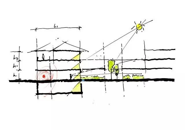 建筑采光剖面分析图