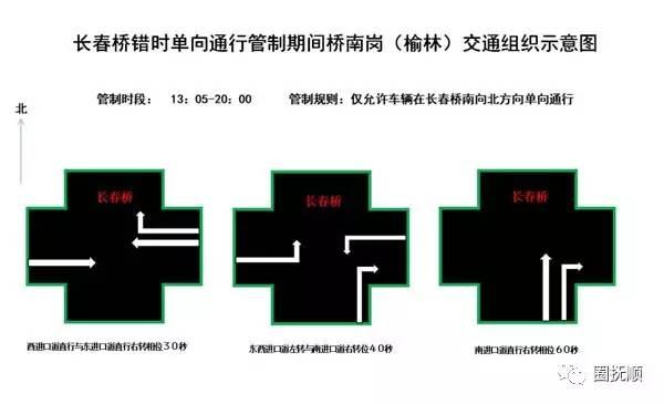 北京28开户注意!抚顺长春桥南北交通组织有变更!具体请