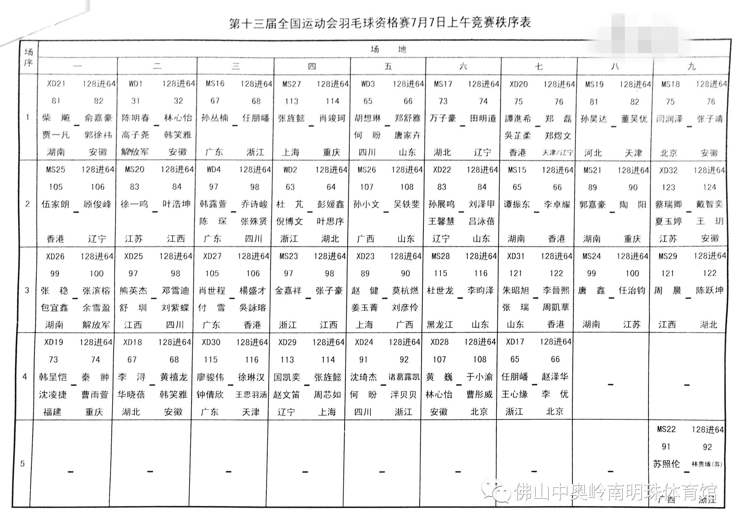赛事资讯 全运会资格赛王仪涵赢球上海仍告败 内附7月6日对阵表和赛况