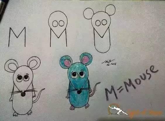 字母变身简笔画!不怕孩子学不会画画和英语