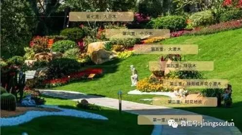 """碧桂园·翡翠湾丨打造""""七重立体园林盛景"""""""