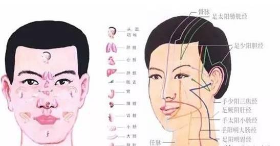 1次面部拨筋 10次深度美容护理