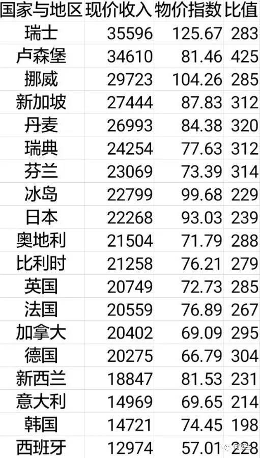 工资8000到手多少_韩国人均工资多少