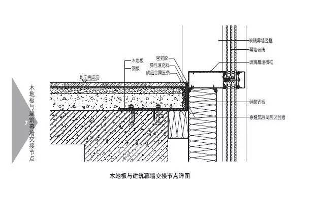 单扇平开门及门套节点 8,楼梯踏步及护栏装饰装修构造节点