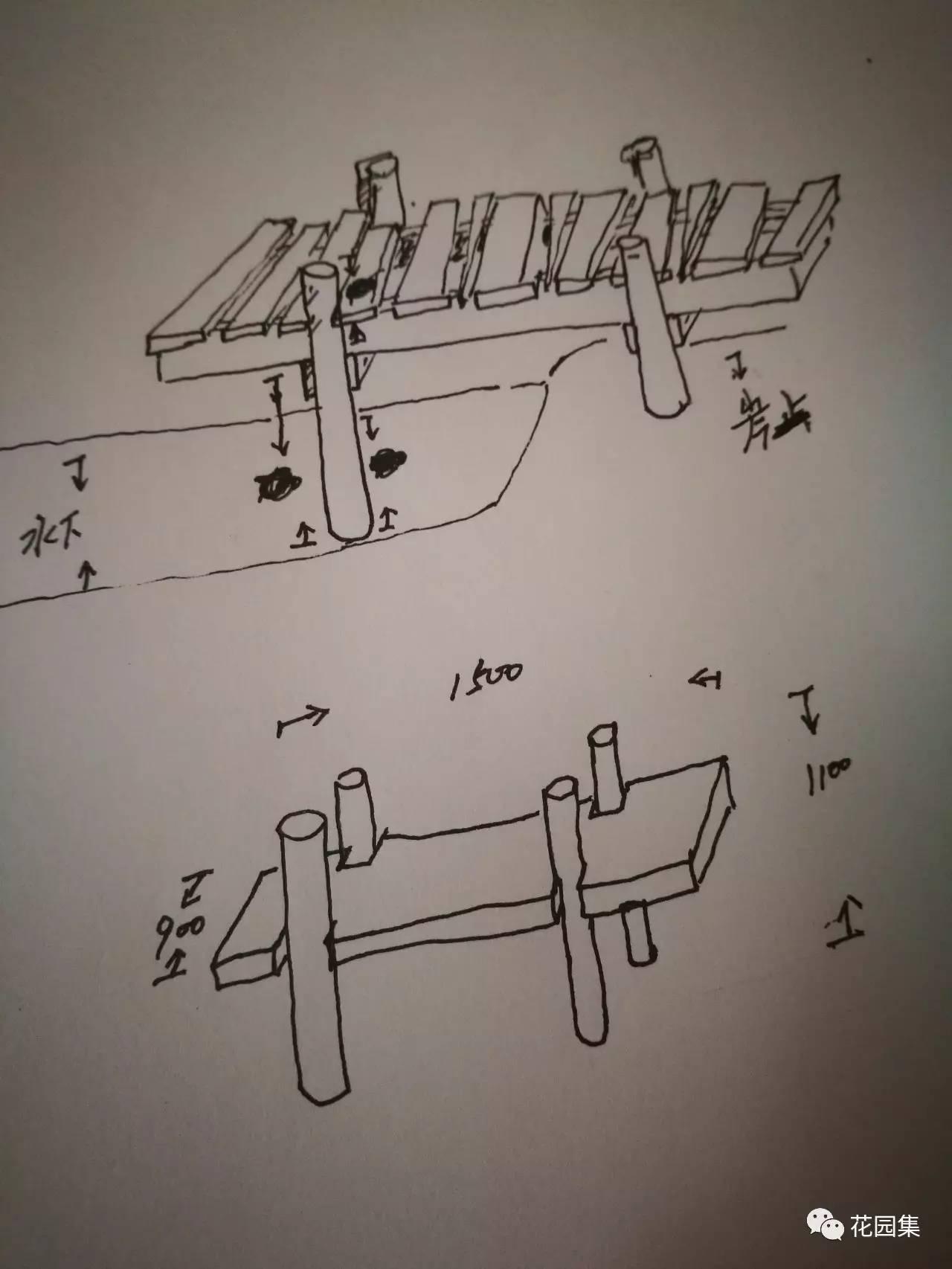 木码头手绘图