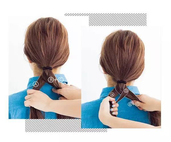 辫的编法图解 step 1:将头发全部晋中到颈部,用一条橡皮筋扎成低马尾