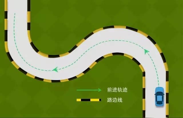 科二曲线行驶最简单技巧 多图详解