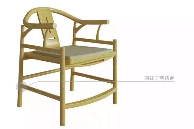 榫卯结构,中国古代匠人的智慧结晶