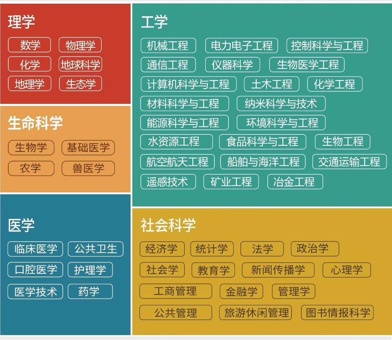 http://www.znhjo.tw/yejingangcai/355953.html
