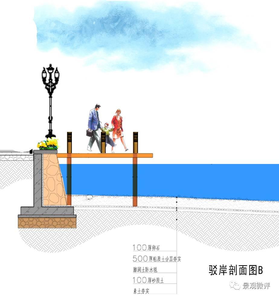 水系驳岸该这样设计?