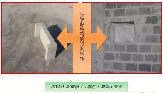 二次结构砌筑过程中,结合水电强弱电配电箱,提前预制构件,与砌筑同步