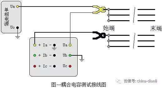 科技 正文  9,低耦合:纸介电容器,陶瓷电容器,铝电解电容器,涤纶电容
