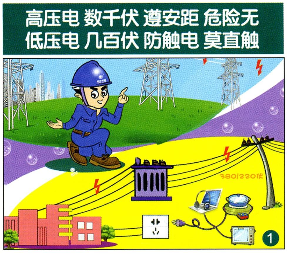 """【用电安全】电力安全""""三字经""""来啦!"""