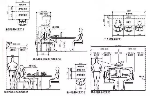 厨房装修尺寸图纸