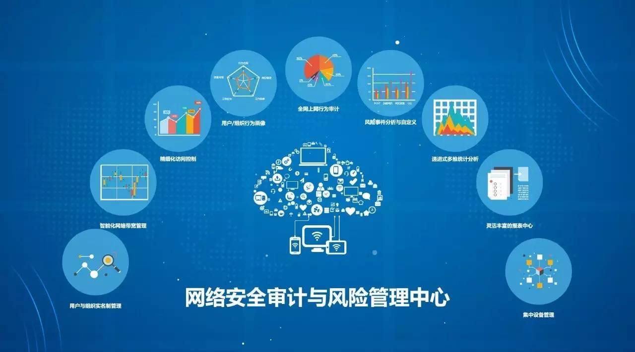 企业资讯_企业网络安全所面临的风险挑战