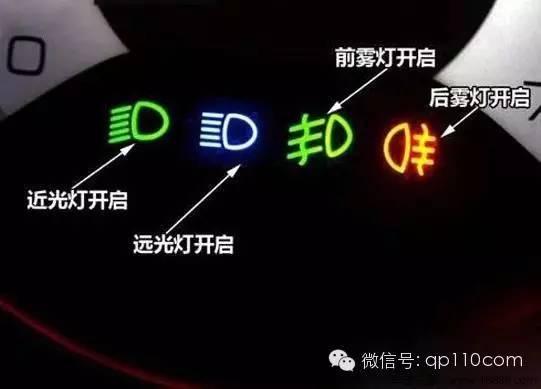 汽车车灯图解-大灯的使用及操作