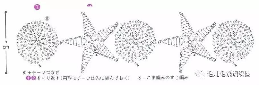 【图解】钩针花边合集
