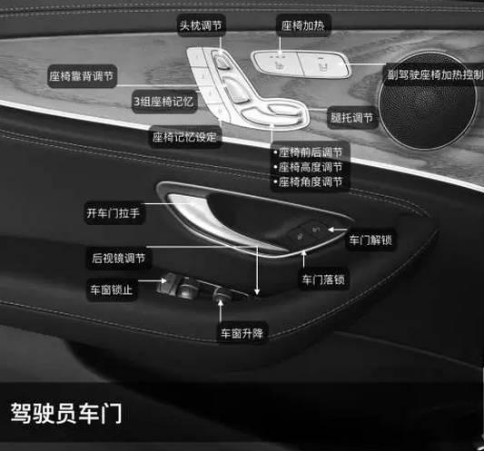 奔驰新e车内功能按键图解