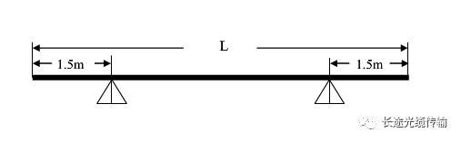 混凝土水泥电线杆运输说明
