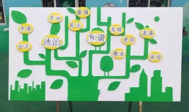 东坑幼儿园创文宣传
