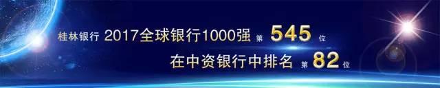 英国《银行家》杂志发榜 桂林银行荣获
